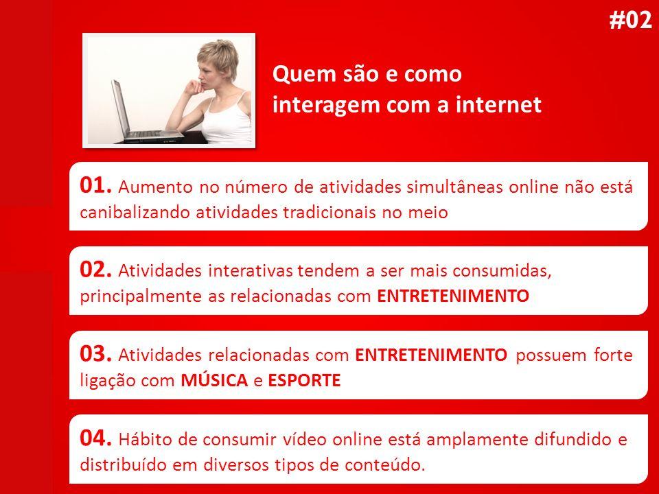 #02 Quem são e como interagem com a internet.