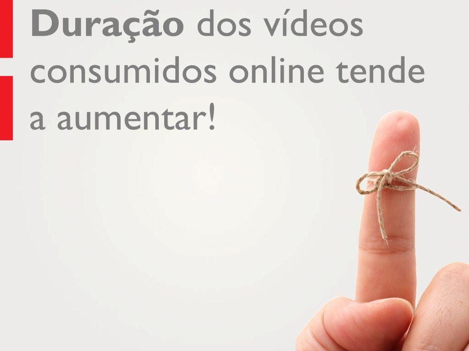 Duração dos vídeos consumidos online tende a aumentar!