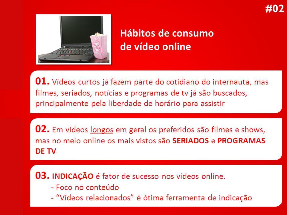 03. INDICAÇÃO é fator de sucesso nos vídeos online.