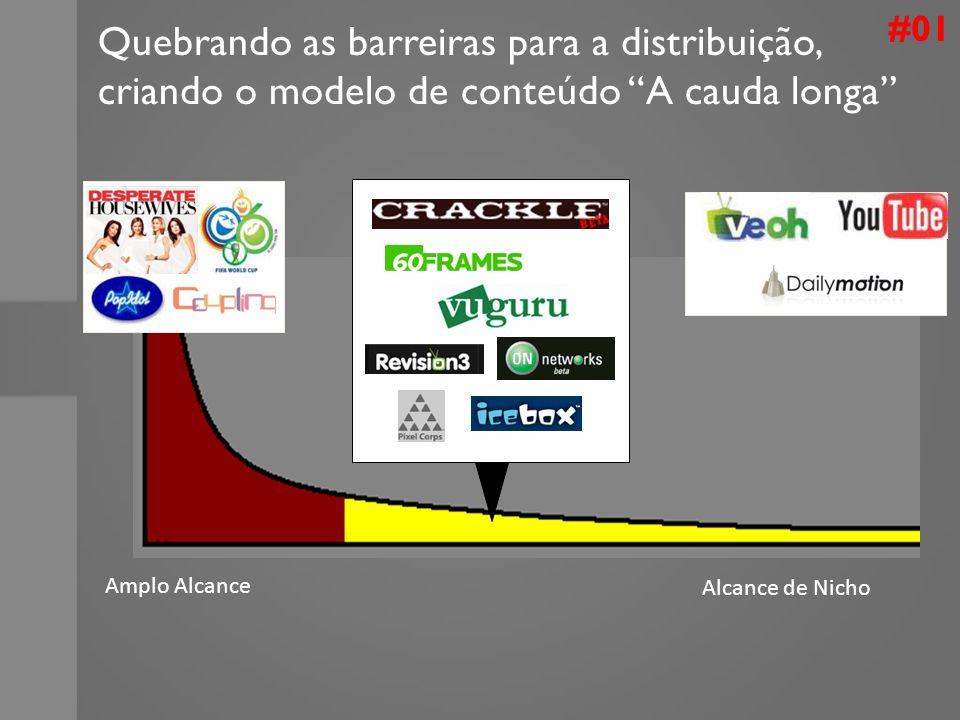 #01 Quebrando as barreiras para a distribuição, criando o modelo de conteúdo A cauda longa Amplo Alcance.