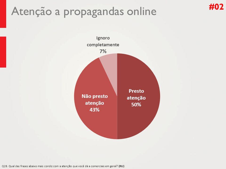 Atenção a propagandas online