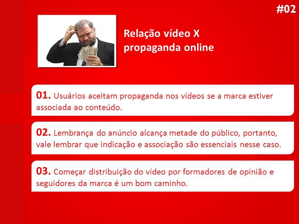 #02 Relação vídeo X propaganda online. 01. Usuários aceitam propaganda nos vídeos se a marca estiver associada ao conteúdo.