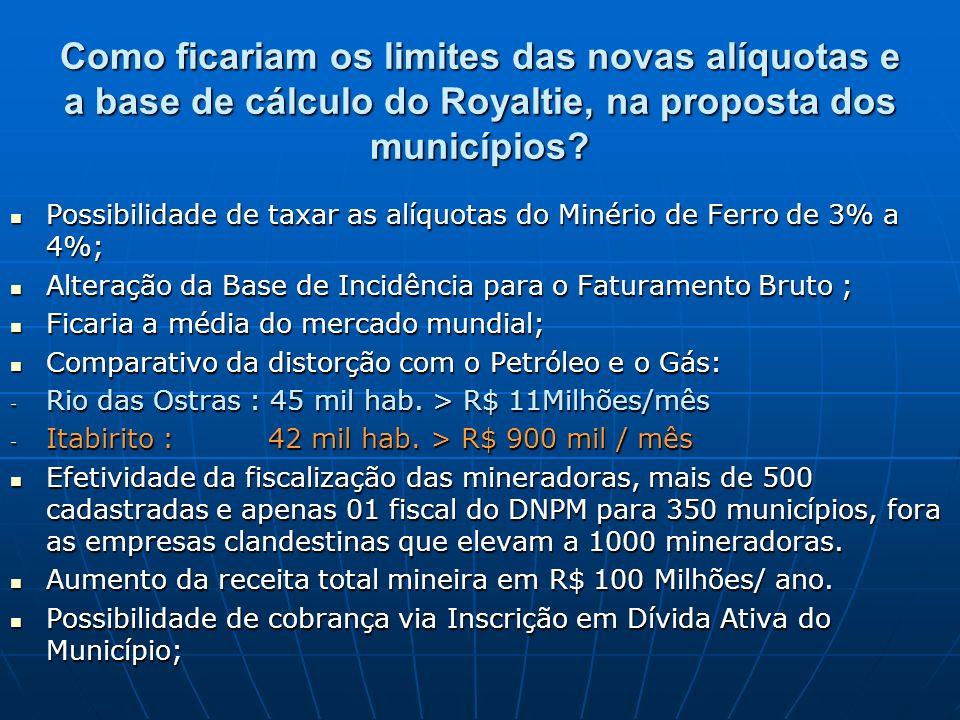 Como ficariam os limites das novas alíquotas e a base de cálculo do Royaltie, na proposta dos municípios