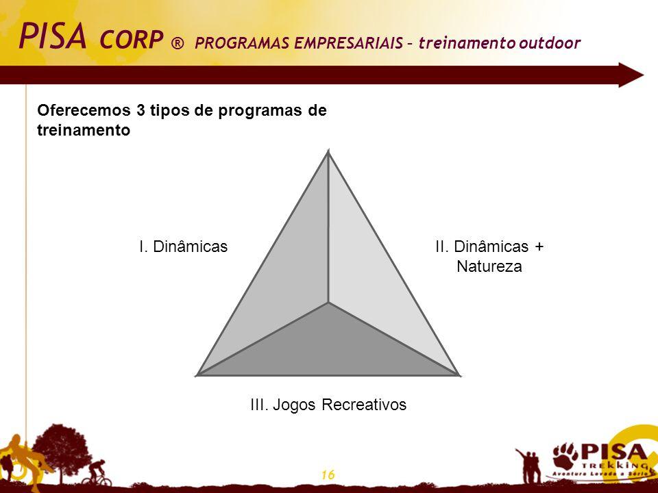 PISA CORP ® PROGRAMAS EMPRESARIAIS – treinamento outdoor