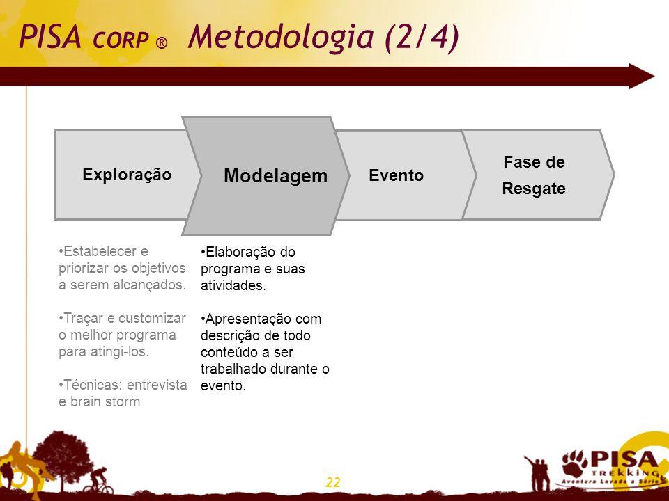PISA CORP ® Metodologia (2/4)