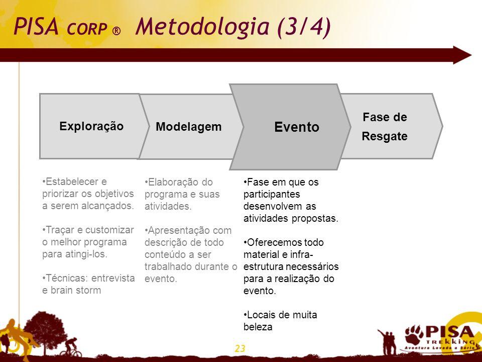PISA CORP ® Metodologia (3/4)