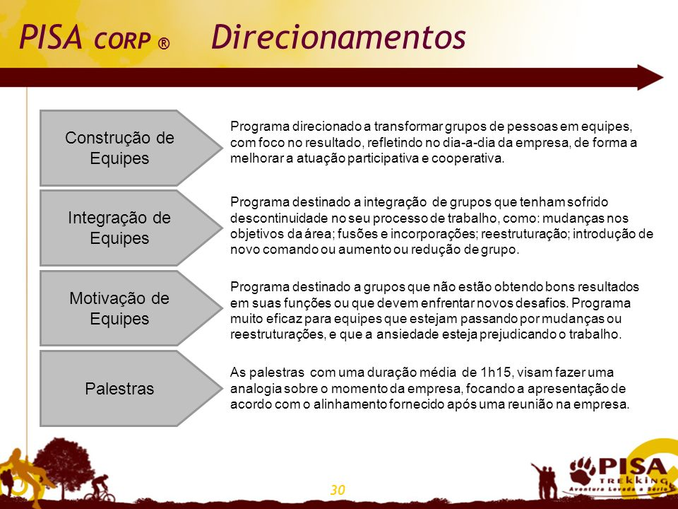 PISA CORP ® Direcionamentos