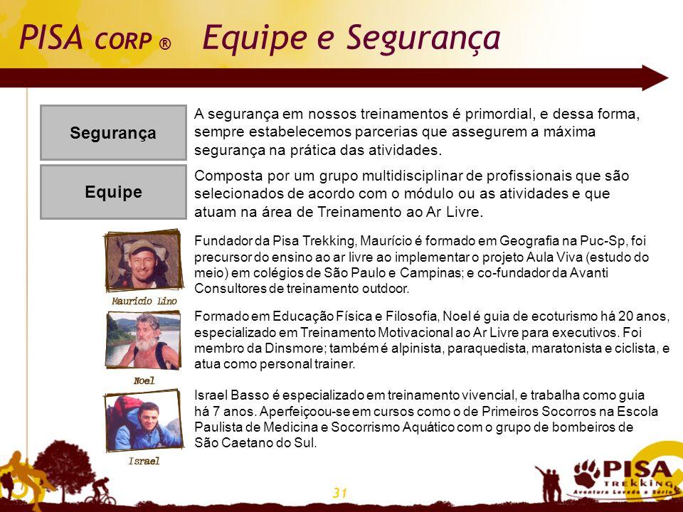 PISA CORP ® Equipe e Segurança