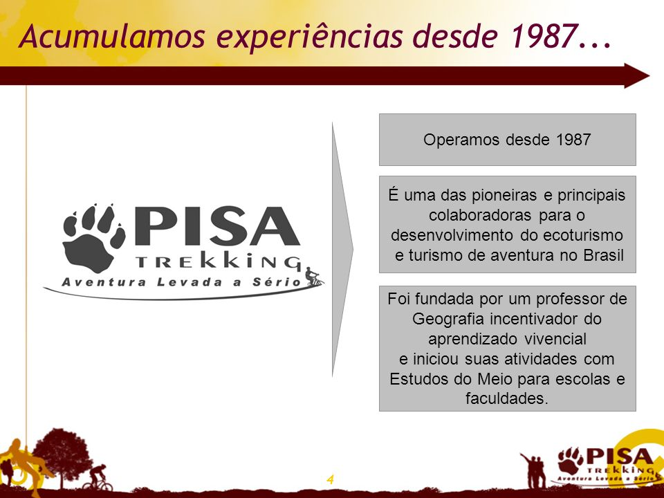 Acumulamos experiências desde 1987...