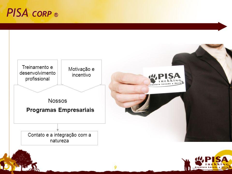 Programas Empresariais