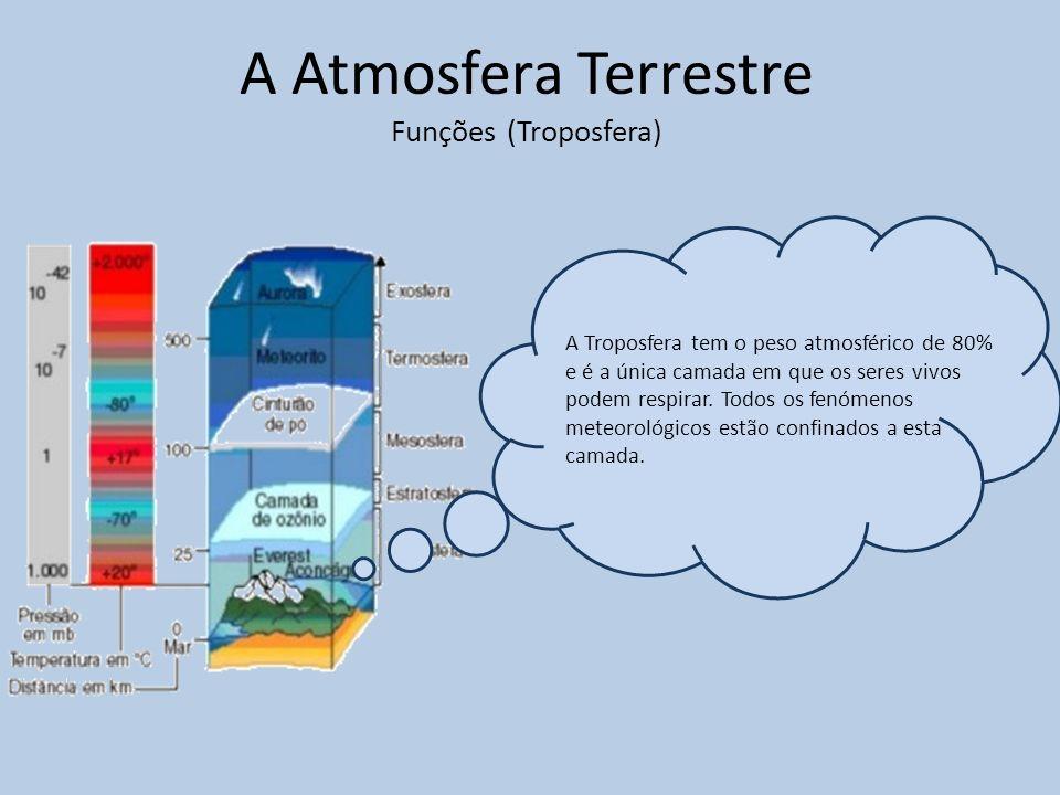 A Atmosfera Terrestre Funções (Troposfera)