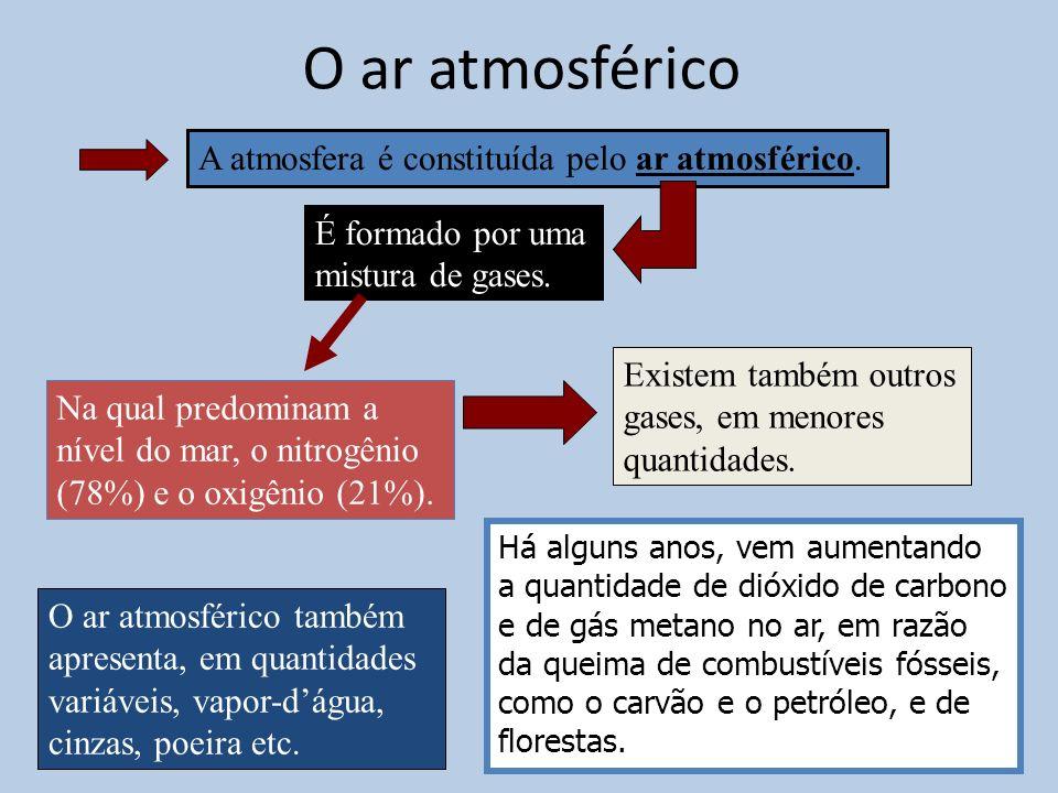 O ar atmosférico A atmosfera é constituída pelo ar atmosférico.