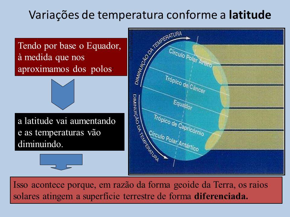Variações de temperatura conforme a latitude