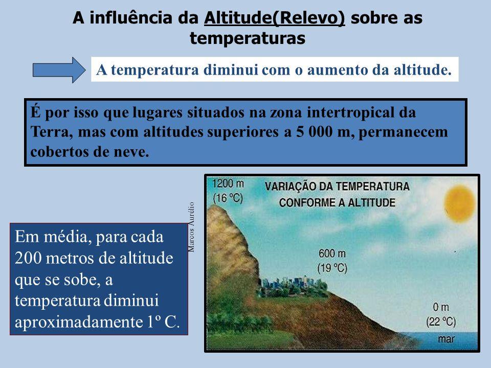 A influência da Altitude(Relevo) sobre as temperaturas