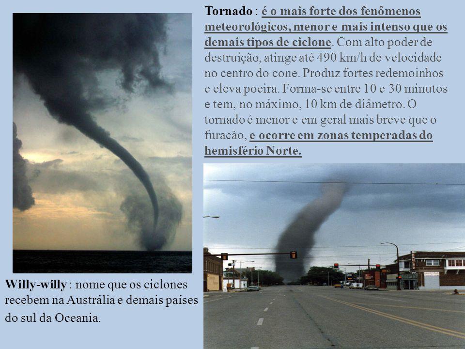 Tornado : é o mais forte dos fenômenos meteorológicos, menor e mais intenso que os demais tipos de ciclone. Com alto poder de destruição, atinge até 490 km/h de velocidade no centro do cone. Produz fortes redemoinhos e eleva poeira. Forma-se entre 10 e 30 minutos e tem, no máximo, 10 km de diâmetro. O tornado é menor e em geral mais breve que o furacão, e ocorre em zonas temperadas do hemisfério Norte.