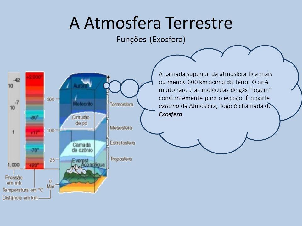 A Atmosfera Terrestre Funções (Exosfera)