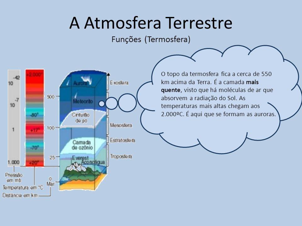 A Atmosfera Terrestre Funções (Termosfera)