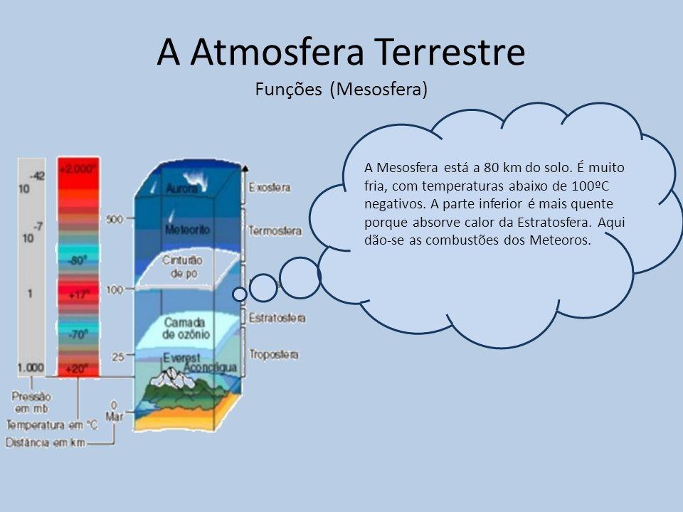 A Atmosfera Terrestre Funções (Mesosfera)