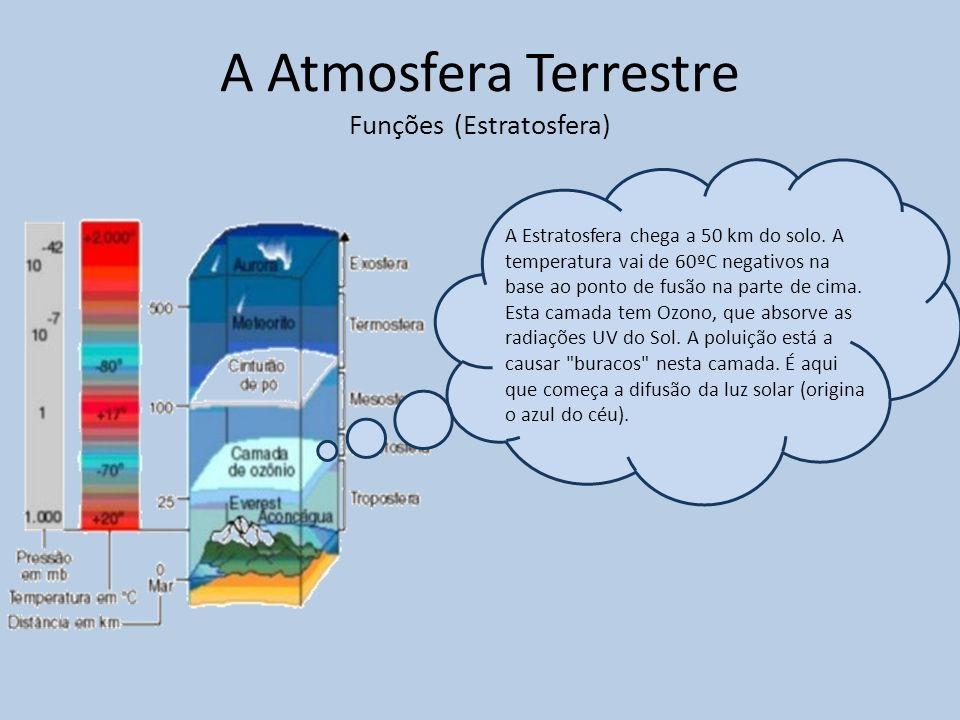 A Atmosfera Terrestre Funções (Estratosfera)