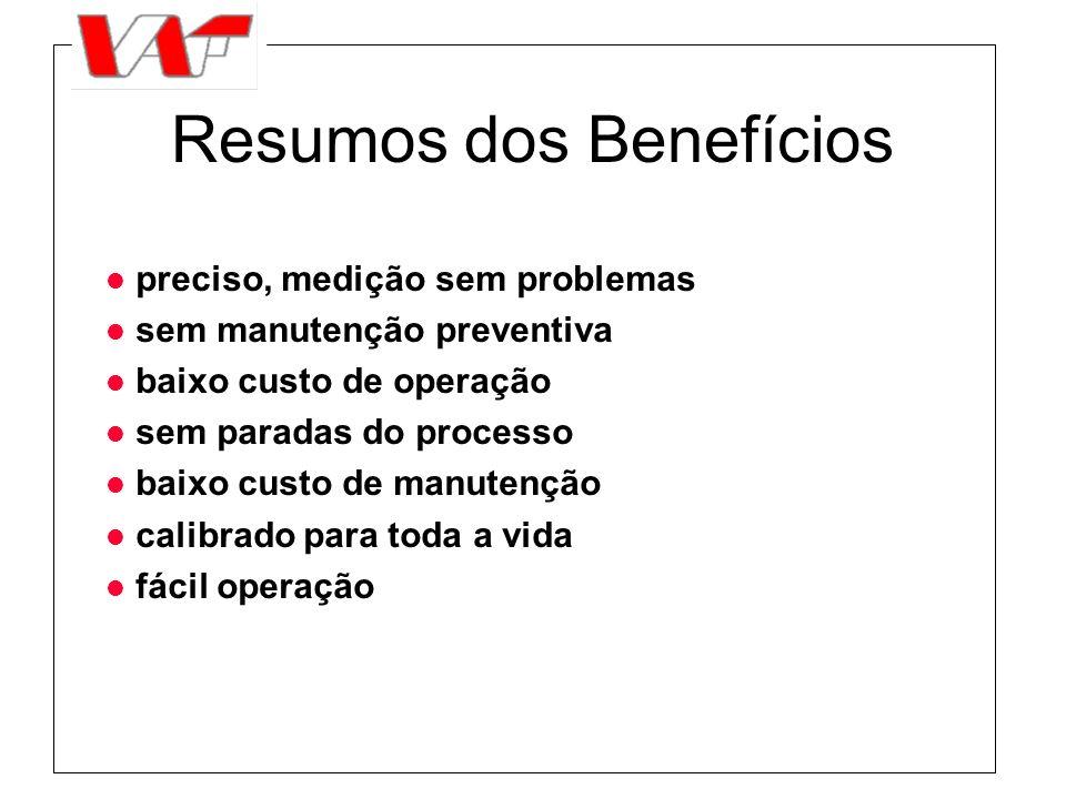 Resumos dos Benefícios