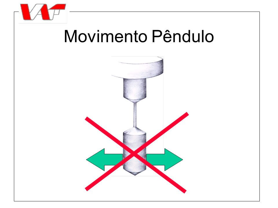 Movimento Pêndulo