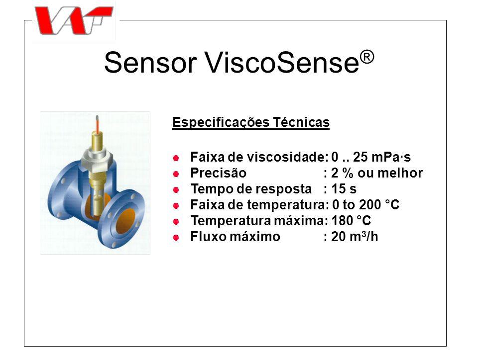Sensor ViscoSense® Especificações Técnicas