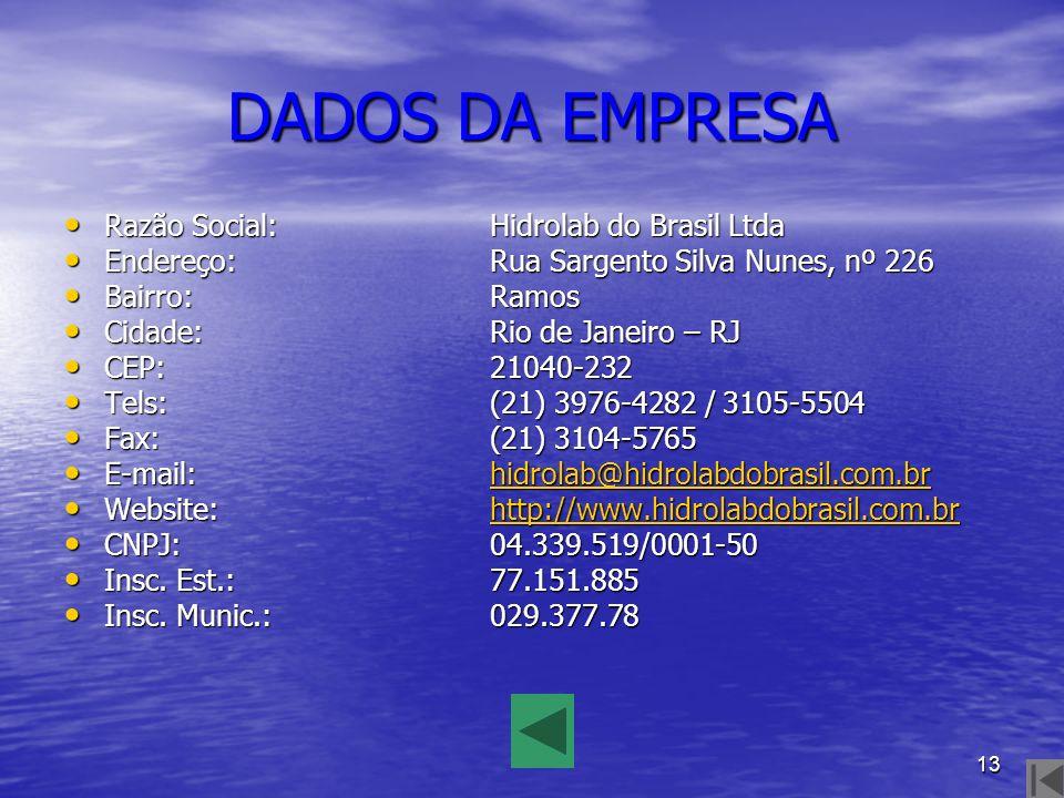 DADOS DA EMPRESA Razão Social: Hidrolab do Brasil Ltda