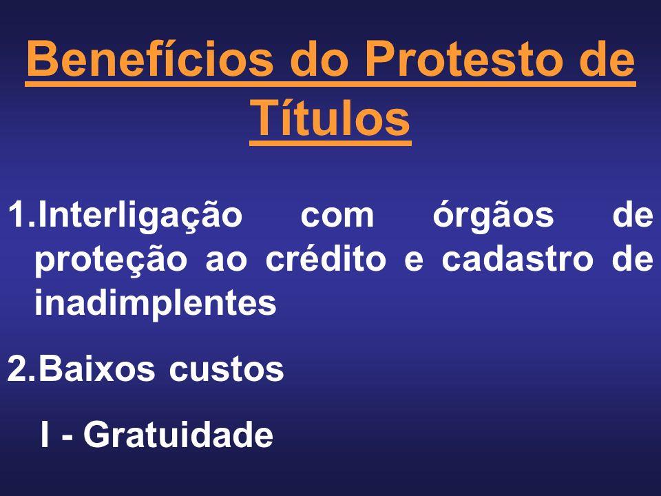 Benefícios do Protesto de Títulos