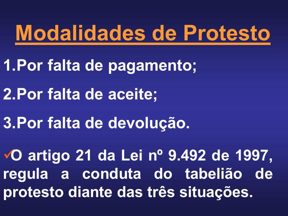 Modalidades de Protesto