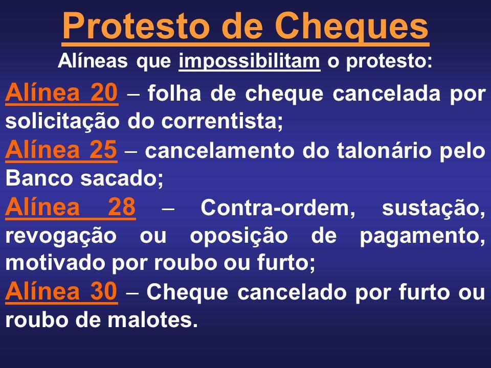 Alíneas que impossibilitam o protesto: