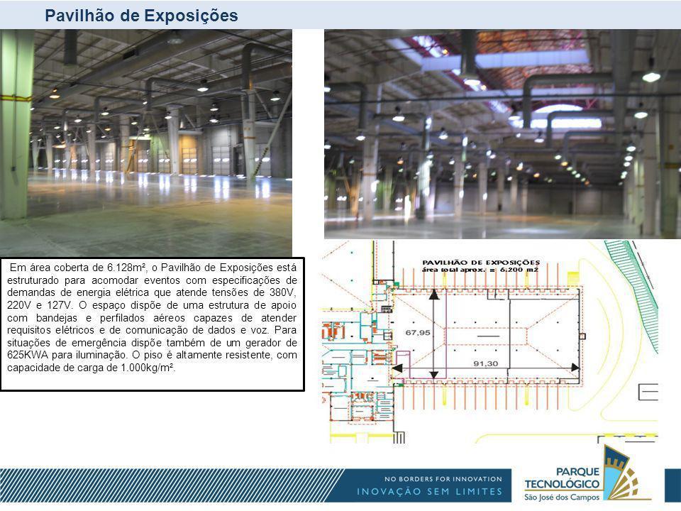 Pavilhão de Exposições