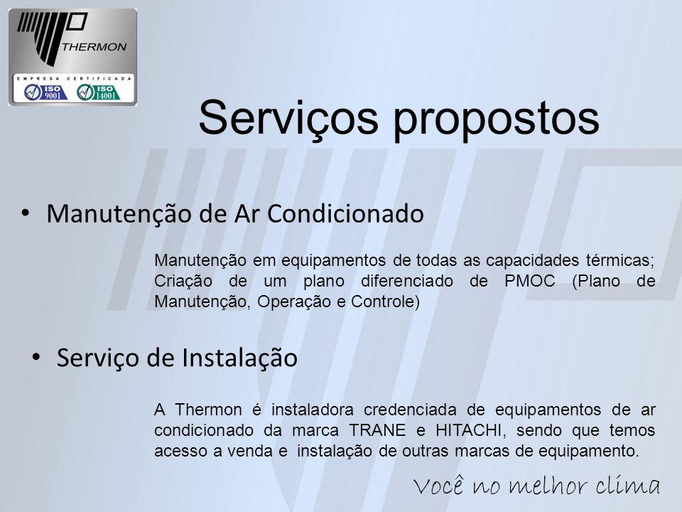 Serviços propostos Manutenção de Ar Condicionado Serviço de Instalação