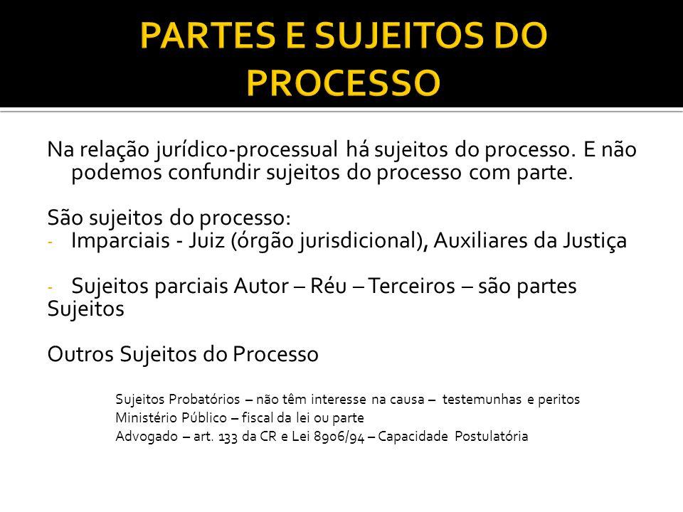 PARTES E SUJEITOS DO PROCESSO