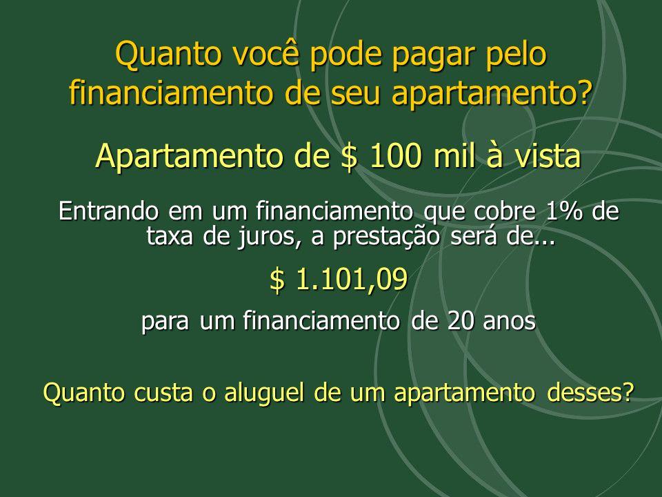Quanto você pode pagar pelo financiamento de seu apartamento
