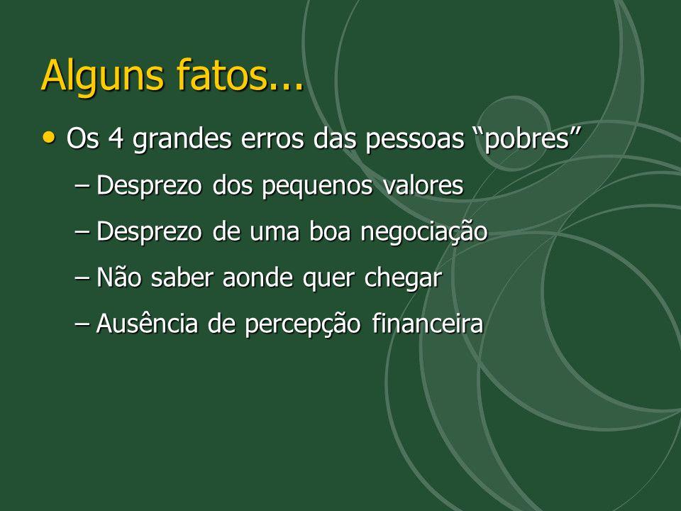 Alguns fatos... Os 4 grandes erros das pessoas pobres