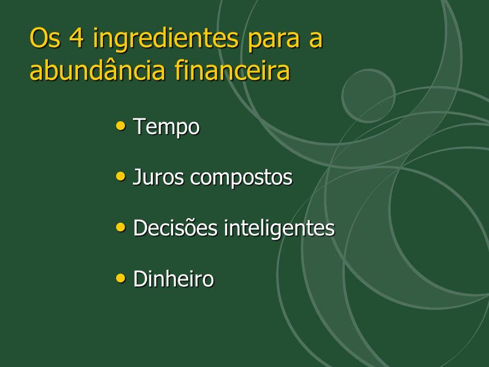 Os 4 ingredientes para a abundância financeira