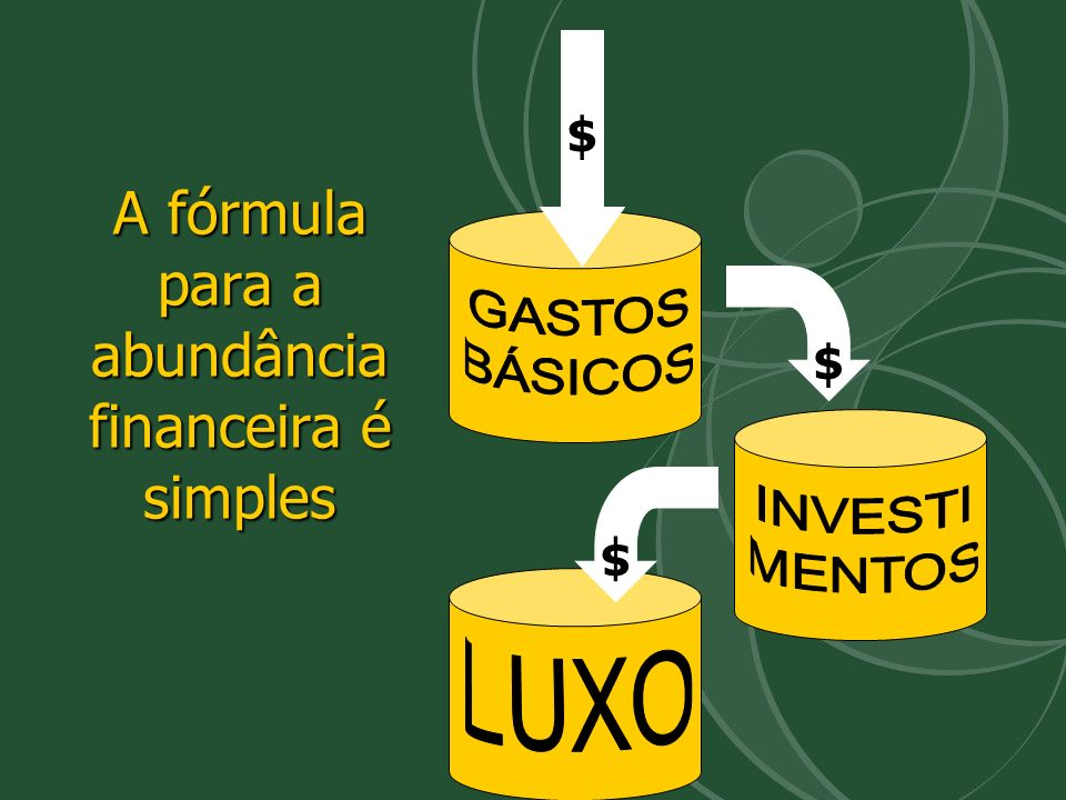 A fórmula para a abundância financeira é simples