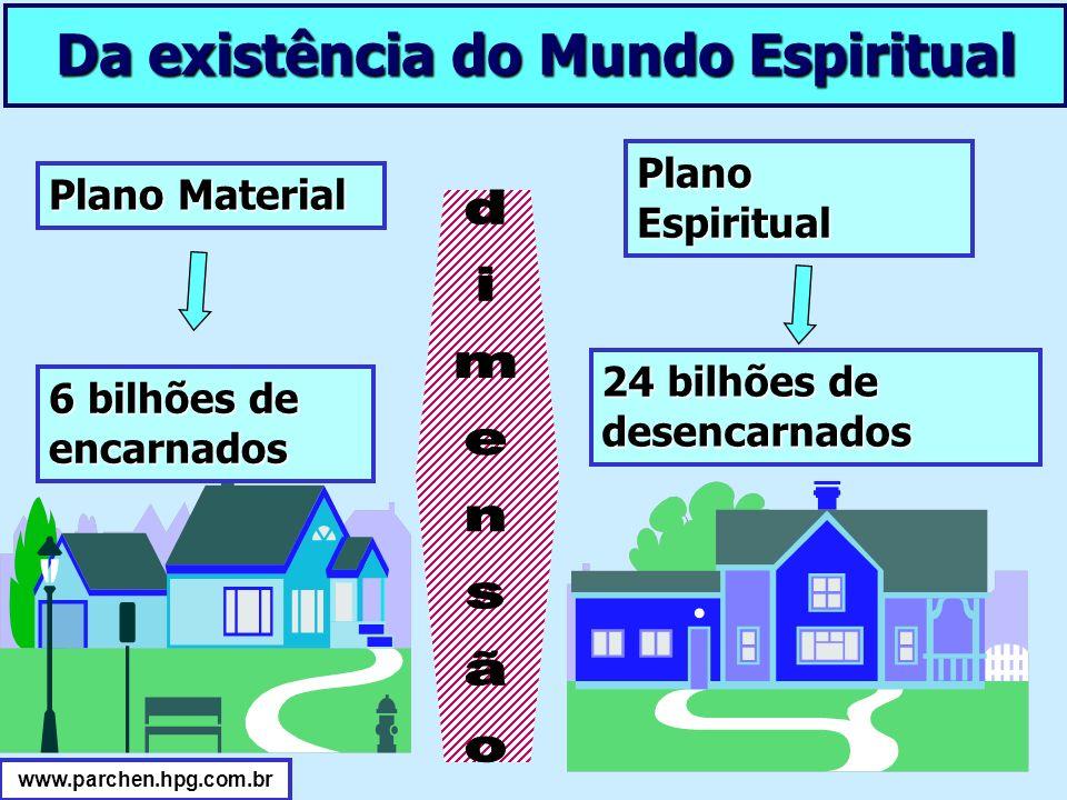 Da existência do Mundo Espiritual