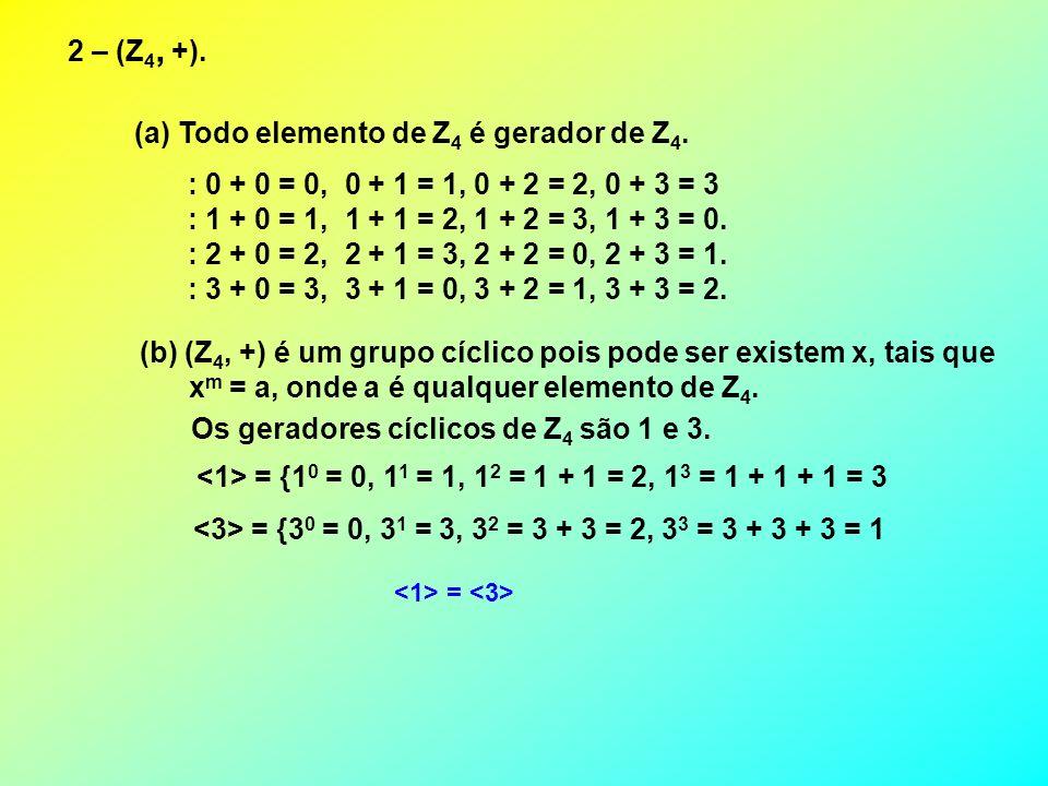 (a) Todo elemento de Z4 é gerador de Z4.