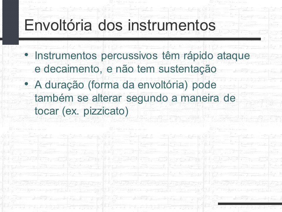 Envoltória dos instrumentos