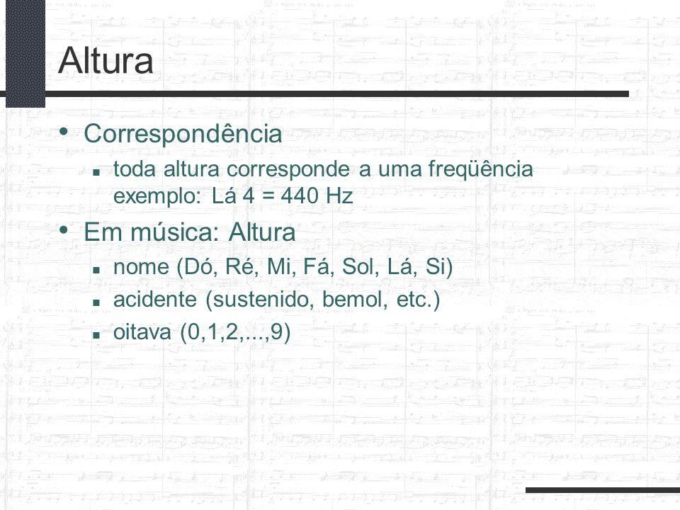 Altura Correspondência Em música: Altura