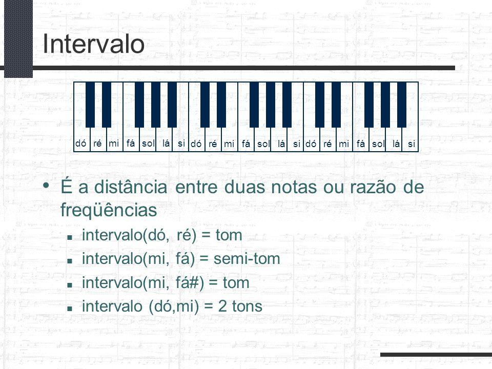 Intervalo É a distância entre duas notas ou razão de freqüências