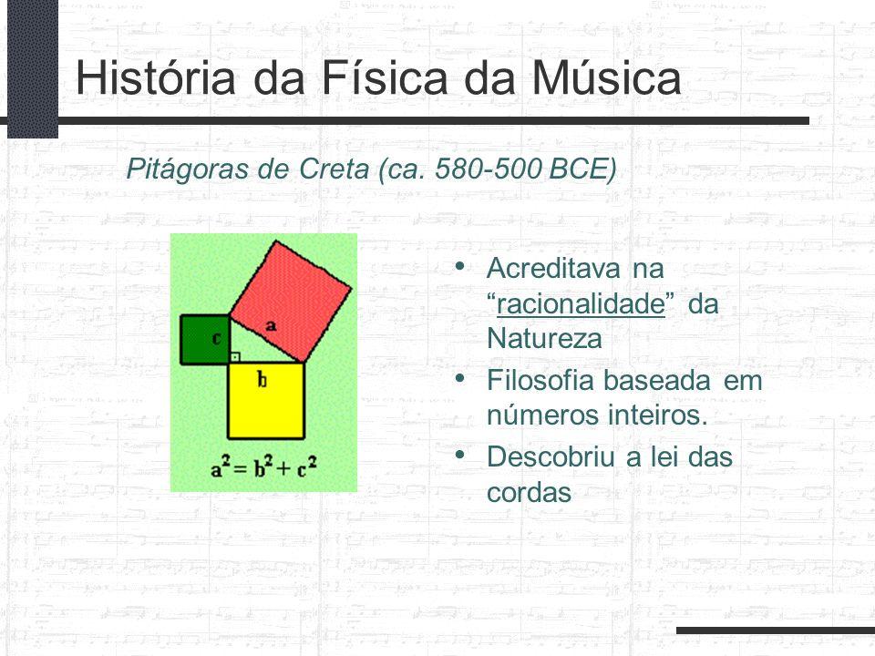 História da Física da Música