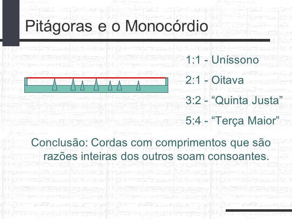 Pitágoras e o Monocórdio