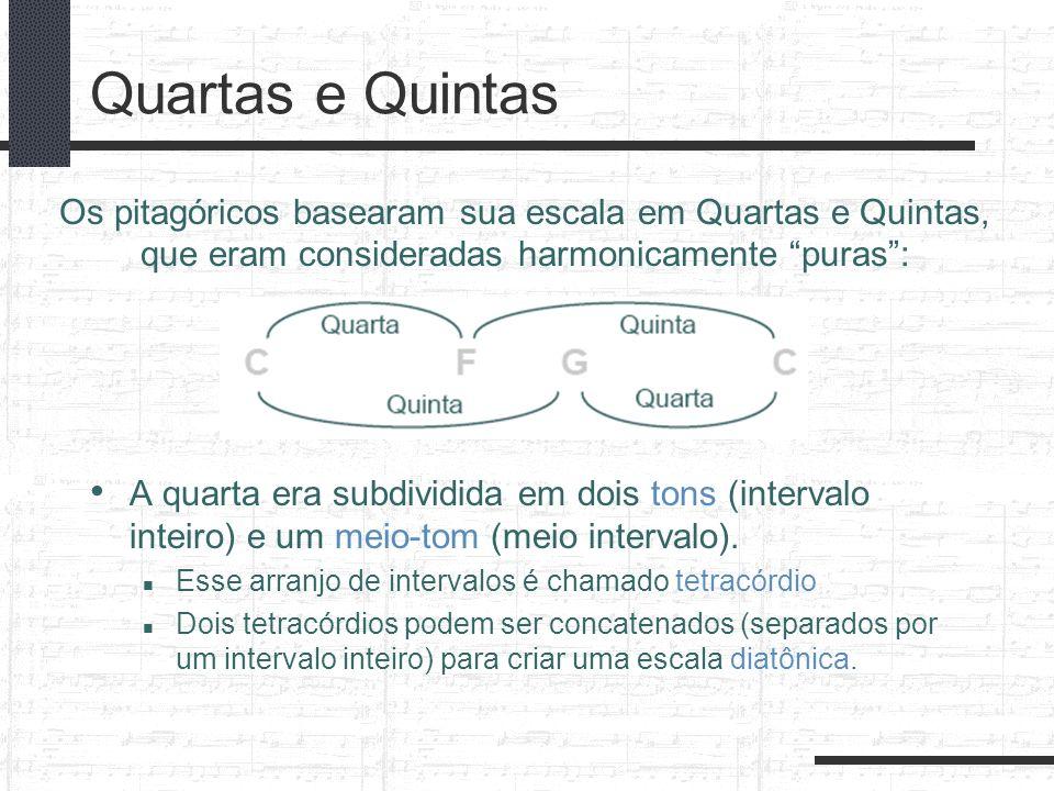 Quartas e QuintasOs pitagóricos basearam sua escala em Quartas e Quintas, que eram consideradas harmonicamente puras :