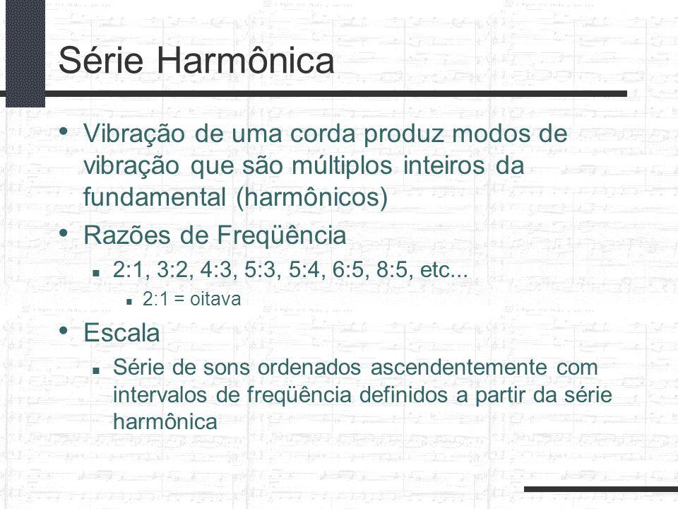 Série Harmônica Vibração de uma corda produz modos de vibração que são múltiplos inteiros da fundamental (harmônicos)