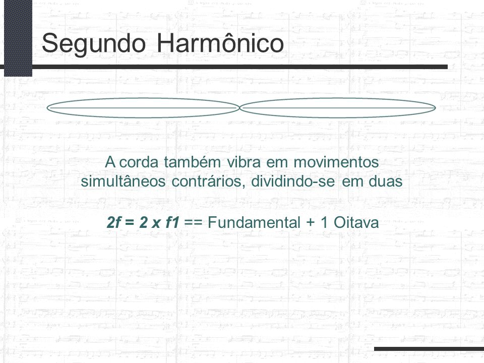 2f = 2 x f1 == Fundamental + 1 Oitava
