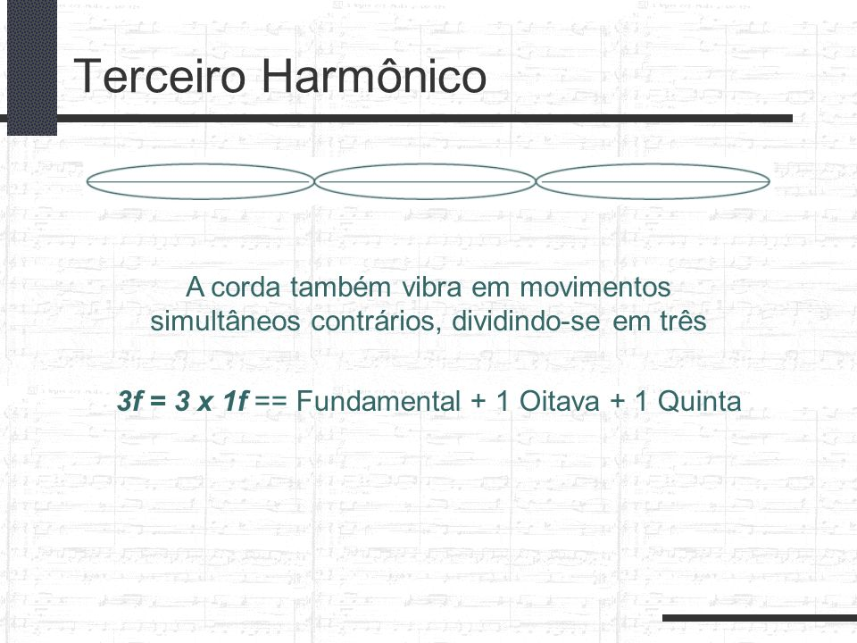 3f = 3 x 1f == Fundamental + 1 Oitava + 1 Quinta