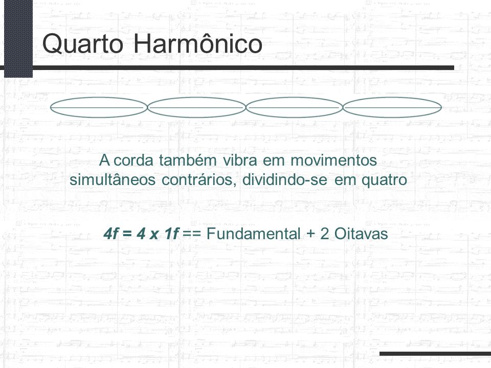 4f = 4 x 1f == Fundamental + 2 Oitavas
