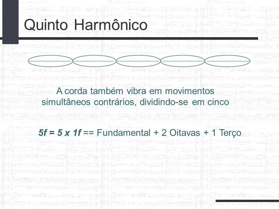 5f = 5 x 1f == Fundamental + 2 Oitavas + 1 Terço